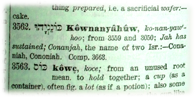 Definition of Hebrew Names